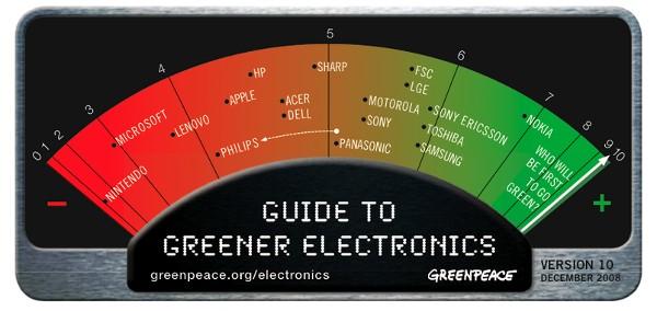greenpeace-electronics