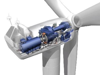 rotor-aerogenerador