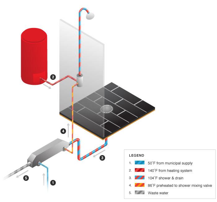 funcionamiento-de-ecodrain