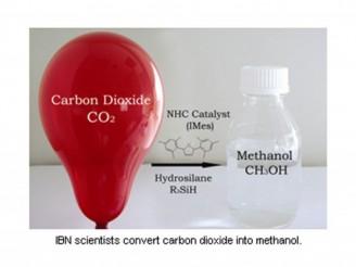 co2-en-metanol