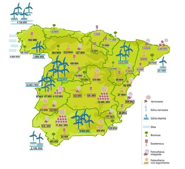 industria energeticas andalucia: