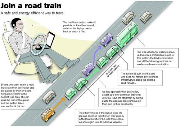 tren de carretera general