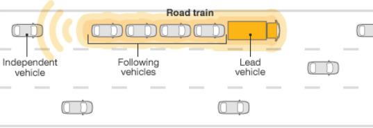 tren de carretera