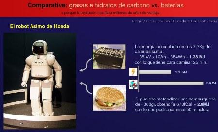 infografia_baterias_vs_grasas_hidratos_carbono