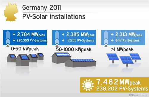 germany-solar-11
