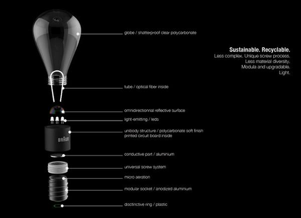 braun-bulb4