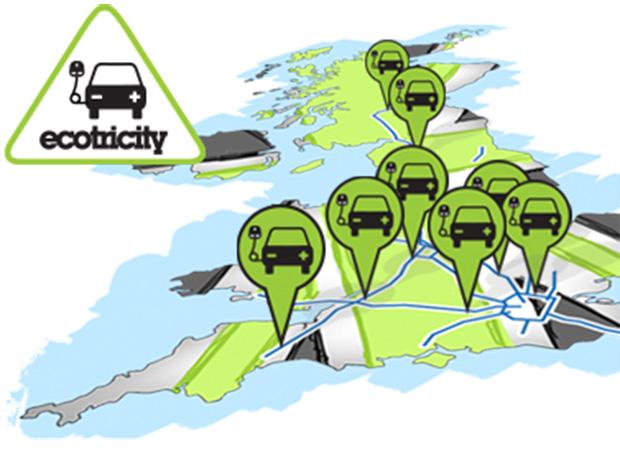 Puntos de recarga Ecotricity