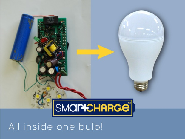 SmartCharge