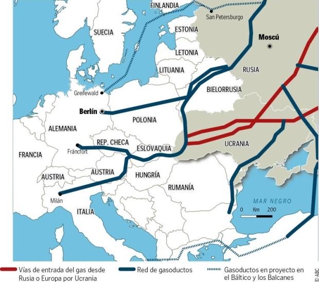 suministro de gas de rusia a Europa