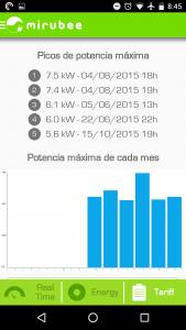 Mirubee consumos electricos 3